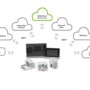 MM-12417-GWA-Multi-Cloud-Connectivity-Infographic-2000x1125-Advantages-1280-373be451cfc6354295615c8648526780.jpg